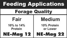 NE-Mag Feeding Applications Chart